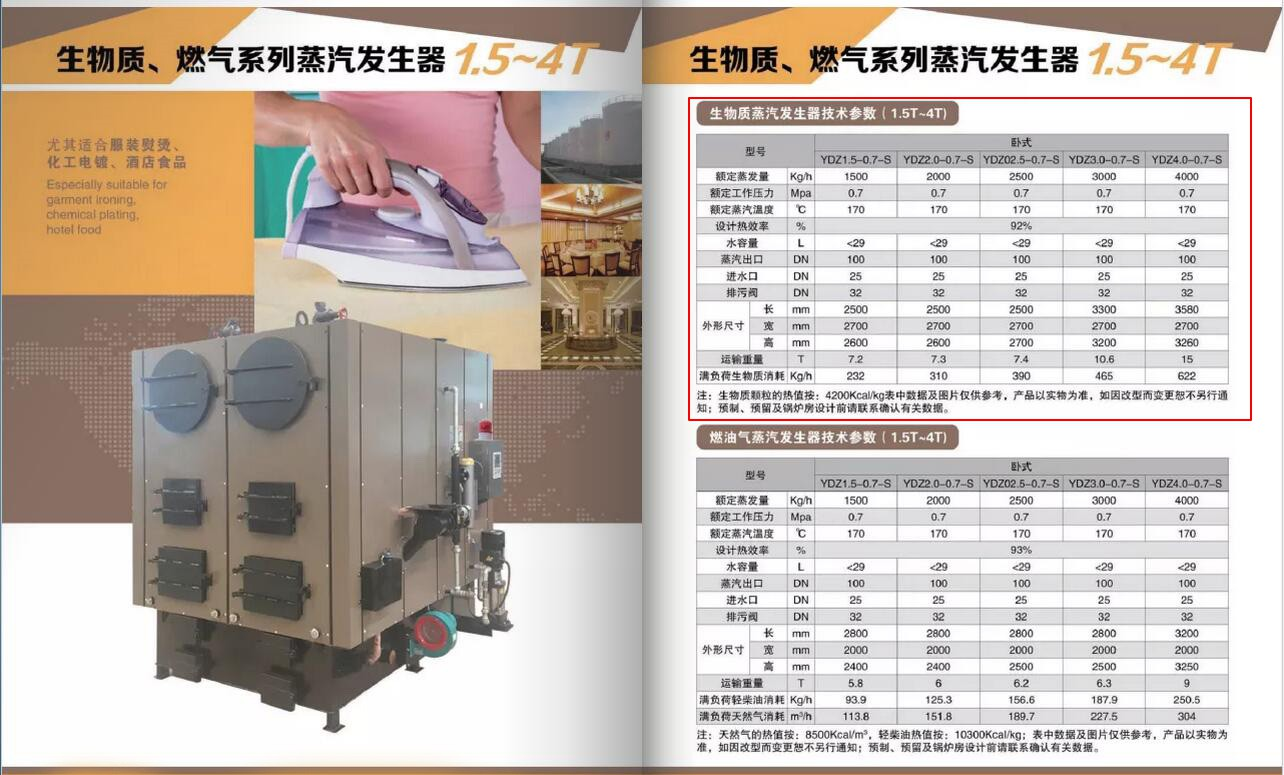 The new type of full-automatic double boiler steam boiler is exported abroad